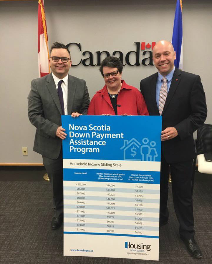 New Program Helps Nova Scotians Purchase Their First Home ...
